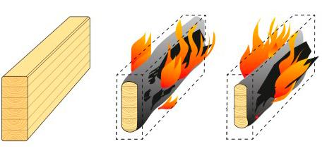 胶合木防火性能