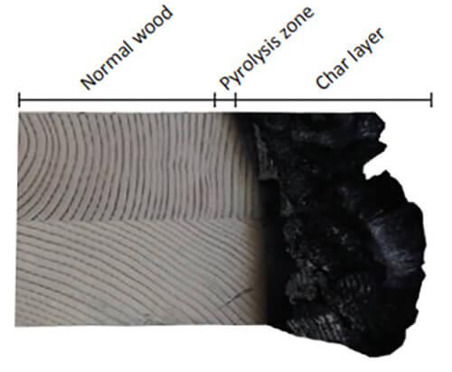 胶合木燃烧视图