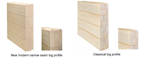 胶合木墙体结构材料