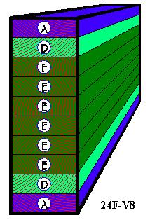 层压木结构